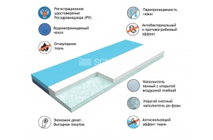 Multiplast Light медицинский матрас